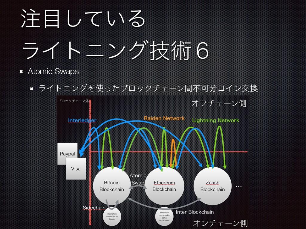 ͍ͯ͠Δ ϥΠτχϯάٕज़̒ Atomic Swaps ϥΠτχϯάΛͬͨϒϩοΫνΣʔ...