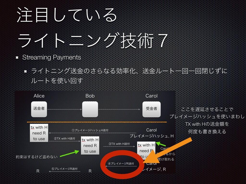 ͍ͯ͠Δ ϥΠτχϯάٕज़̓ Streaming Payments ϥΠτχϯάૹۚͷ͞Β...