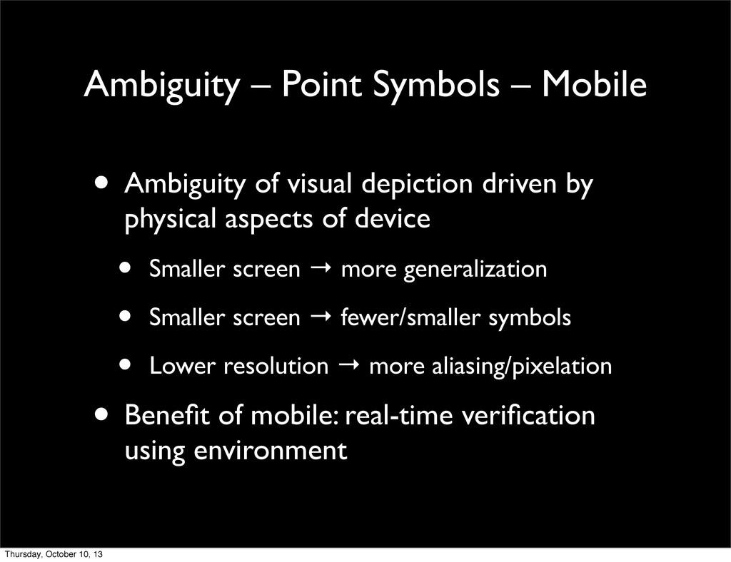 Ambiguity – Point Symbols – Mobile • Ambiguity ...