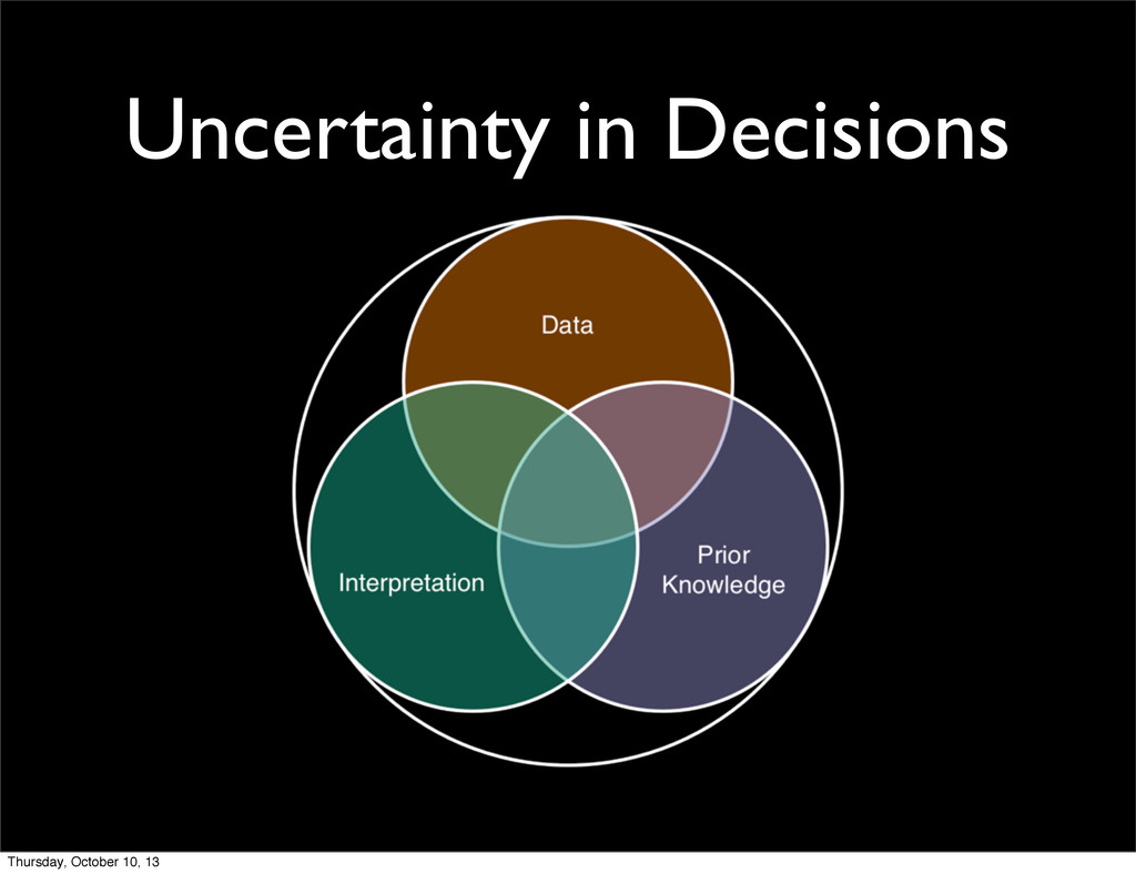 Uncertainty in Decisions Thursday, October 10, ...