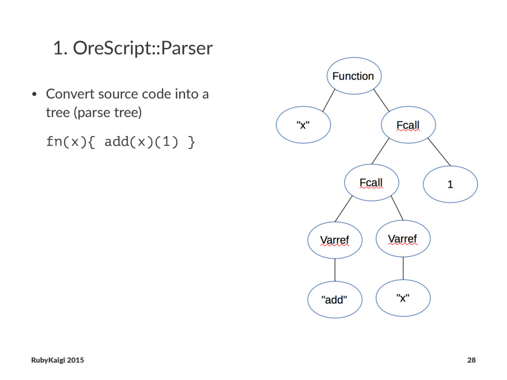 1. OreScript::Parser • Convert source code into...
