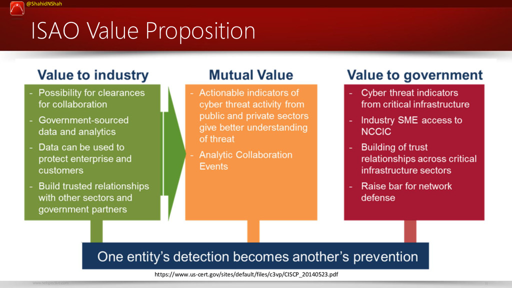 www.netspective.com 11 @ShahidNShah ISAO Value ...