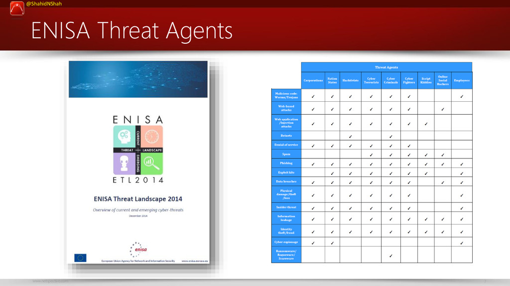 www.netspective.com 7 @ShahidNShah ENISA Threat...