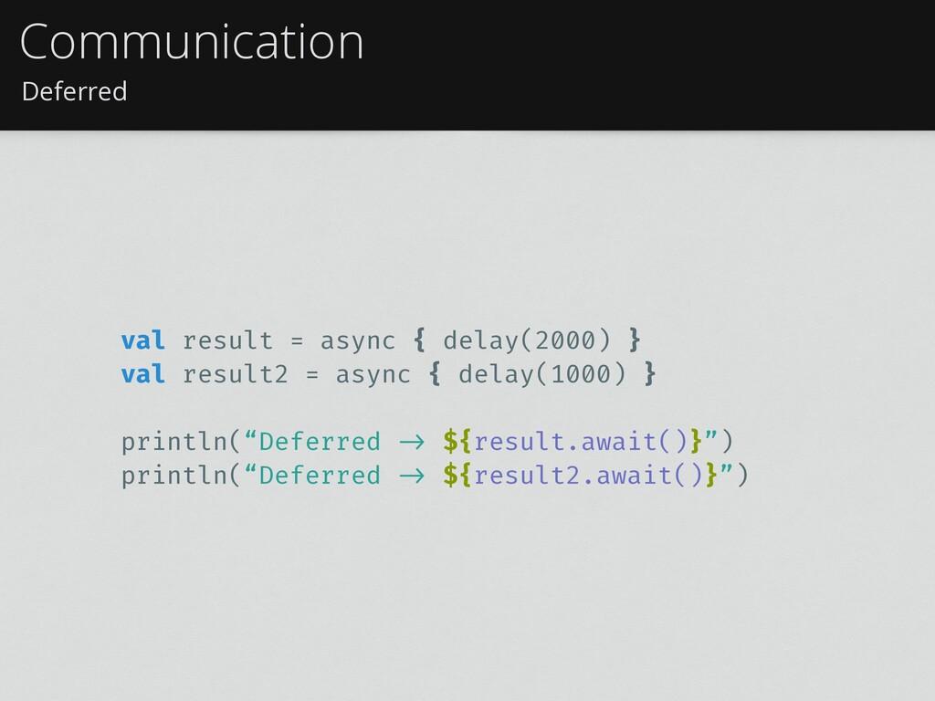 Deferred Communication val result = async { del...