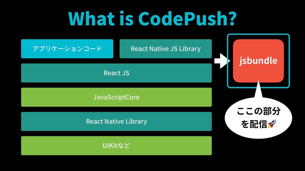 What is CodePush? UIKitなど React Native Library ...