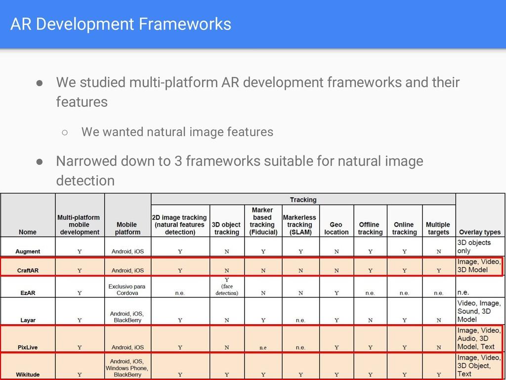 AR Development Frameworks ● We studied multi-pl...