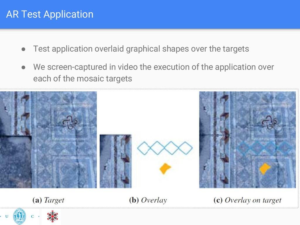 AR Test Application ● Test application overlaid...