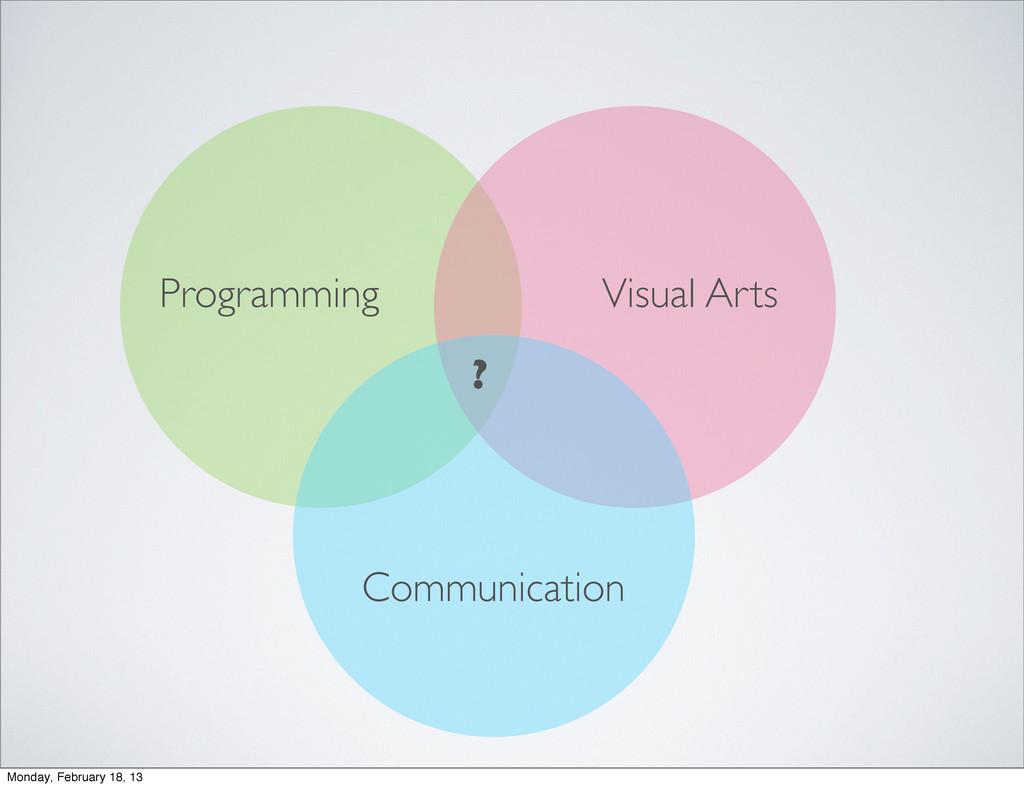 Programming Communication Visual Arts ? Monday,...