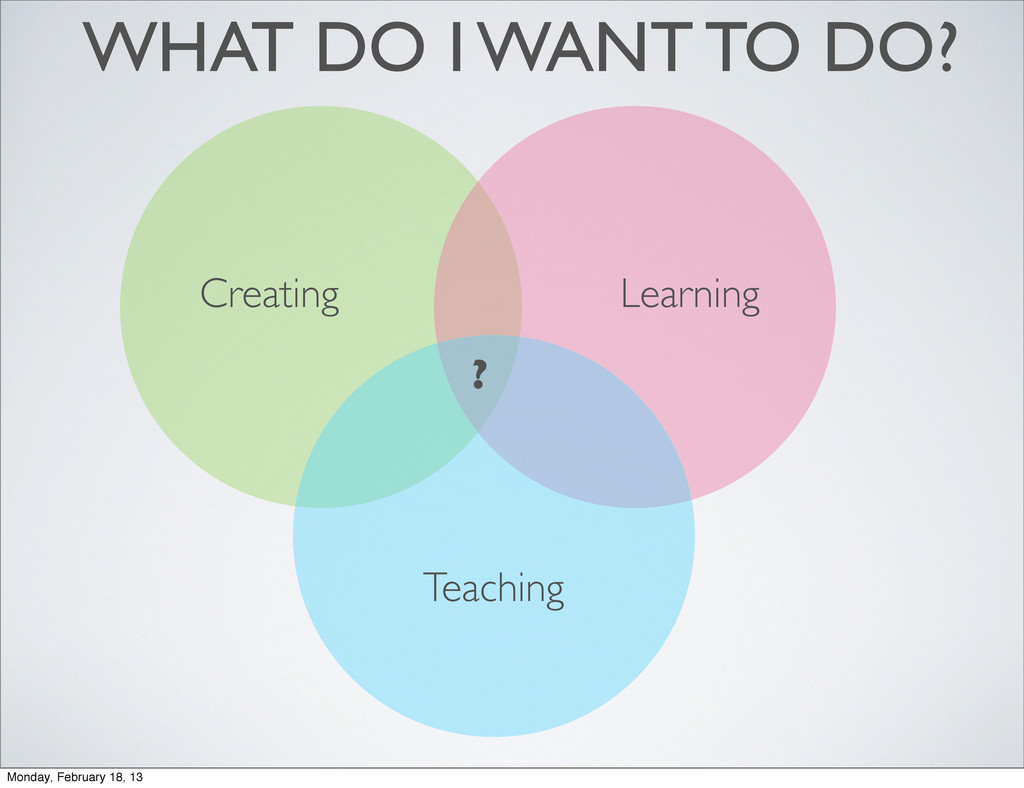 Creating Teaching Learning ? WHAT DO I WANT TO ...