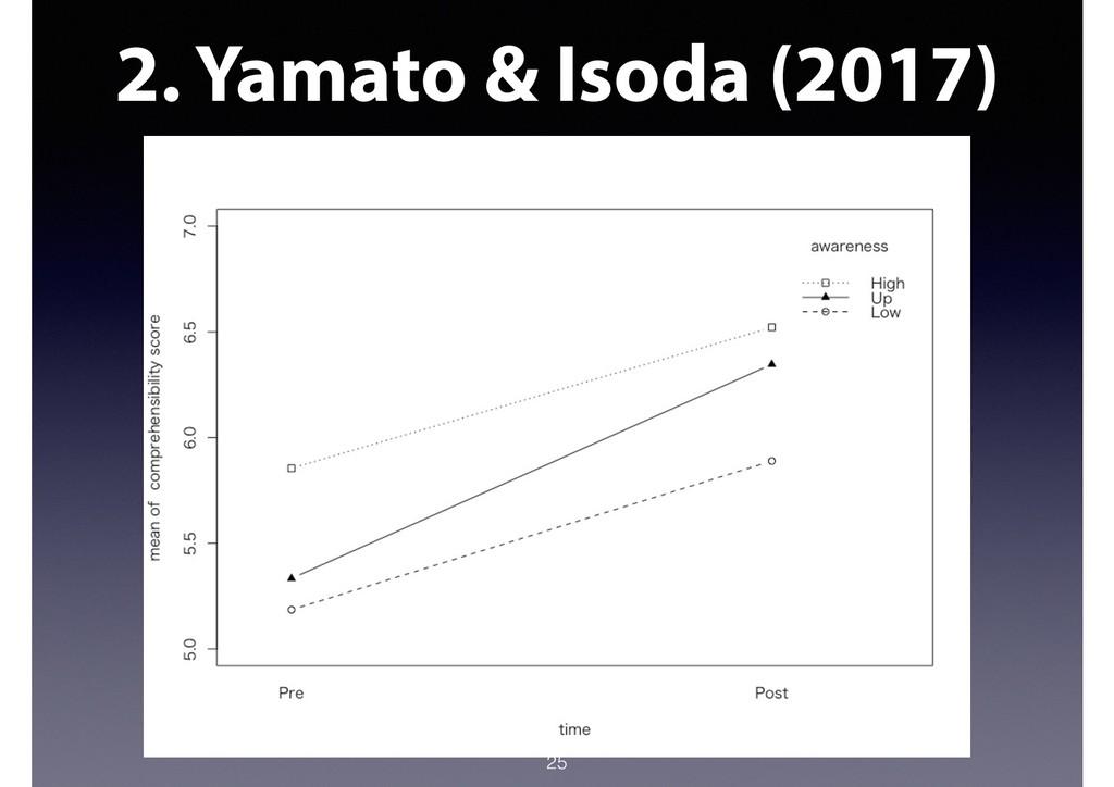 2. Yamato & Isoda (2017) 25