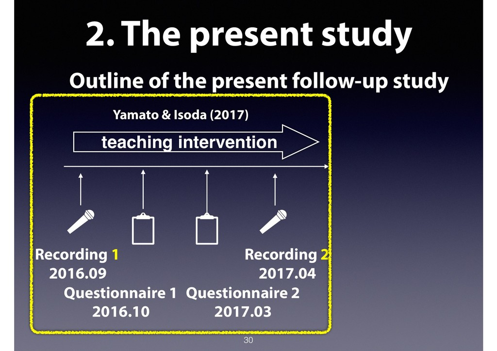 2. The present study Outline of the present fol...