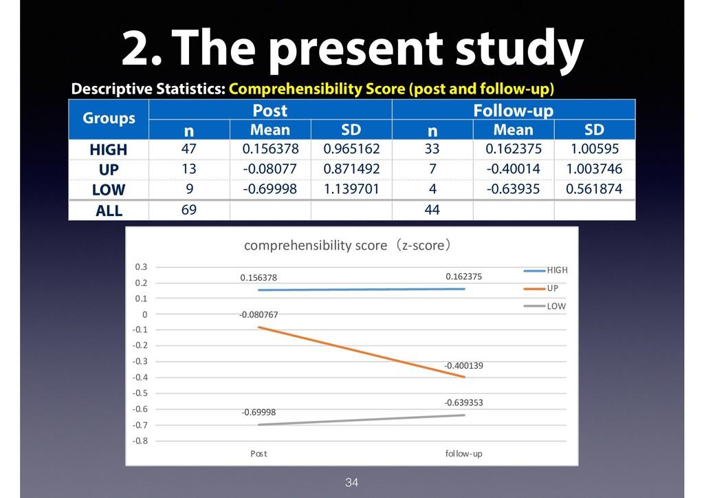 2. The present study 34 Descriptive Statistics:...