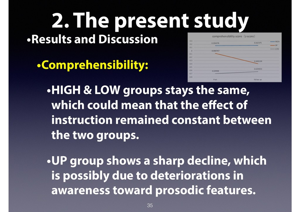 2. The present study •Results and Discussion •C...