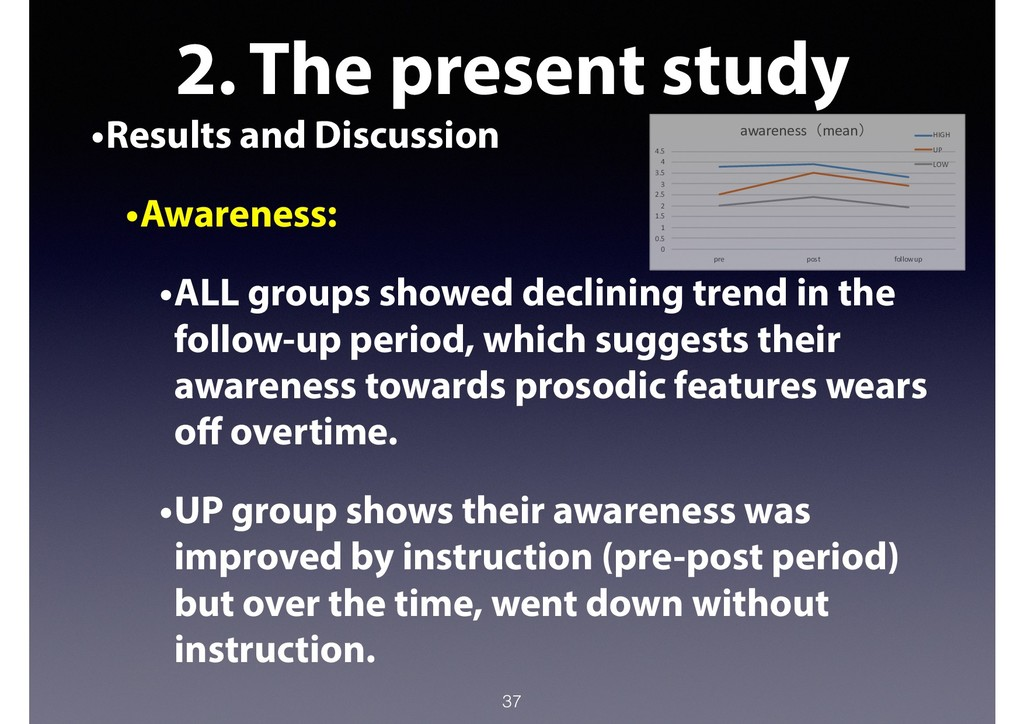 2. The present study •Results and Discussion •A...