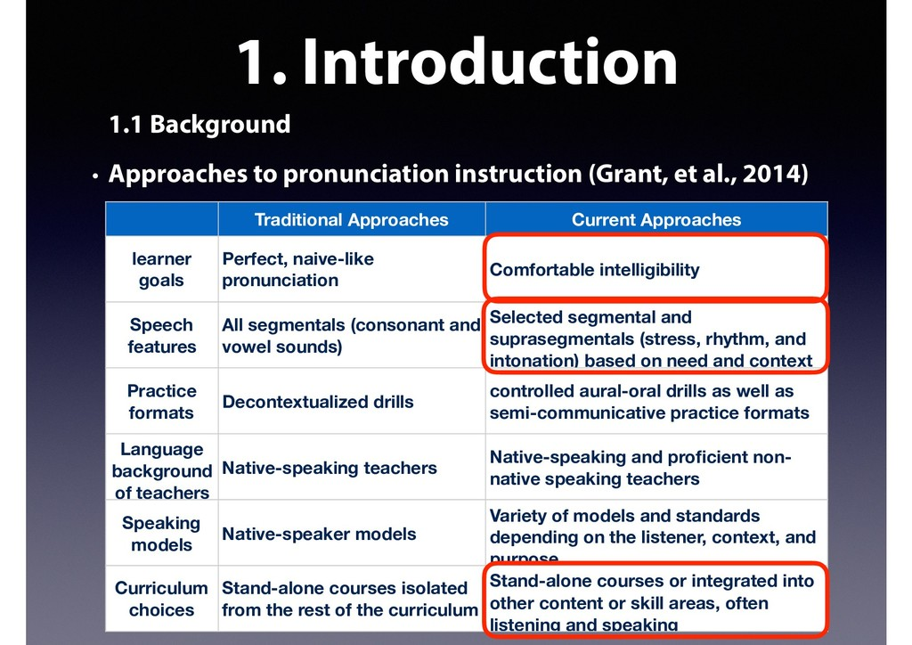 1. Introduction 1.1 Background • Approaches to ...