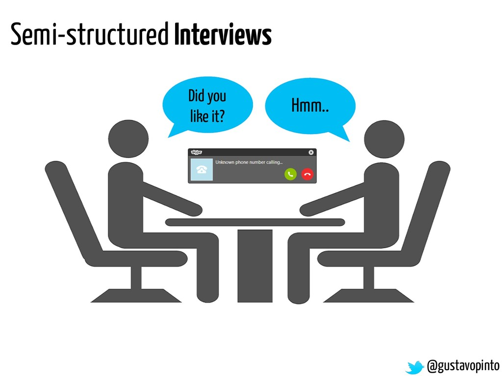 Semi-structured Interviews Did you like it? Hmm...