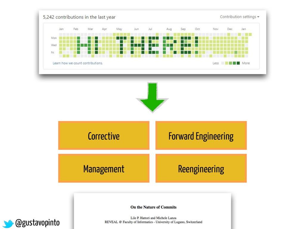 @gustavopinto Forward Engineering Reengineering...