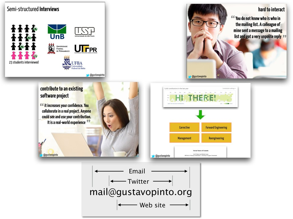 mail@gustavopinto.org Twitter Web site Email