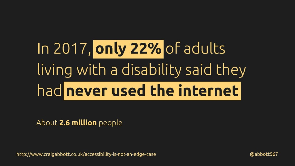 In 2017, only 22% of adults living with a disab...