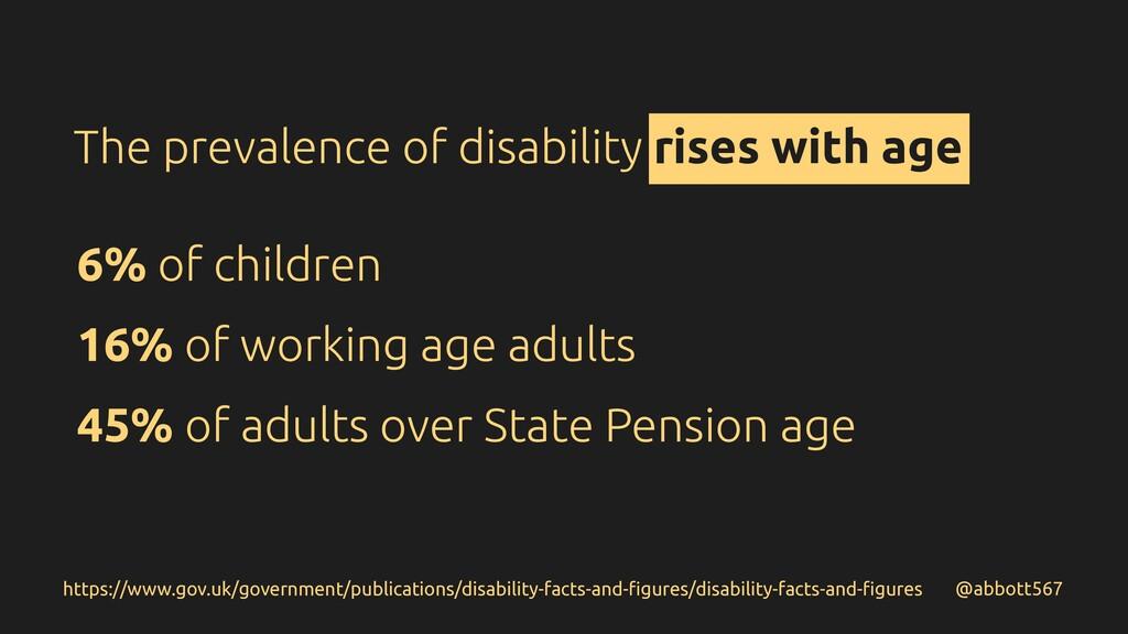 @abbott567 6% of children 16% of working age ad...