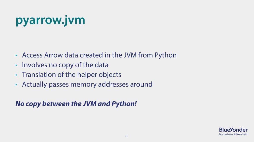 11 pyarrow.jvm • Access Arrow data created in t...