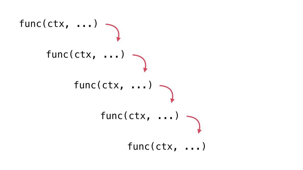 func(ctx, ...) func(ctx, ...) func(ctx, ...) fu...