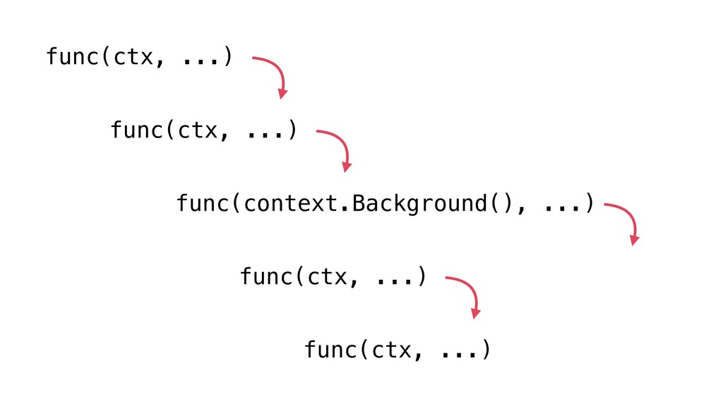 func(ctx, ...) func(ctx, ...) func(context.Back...