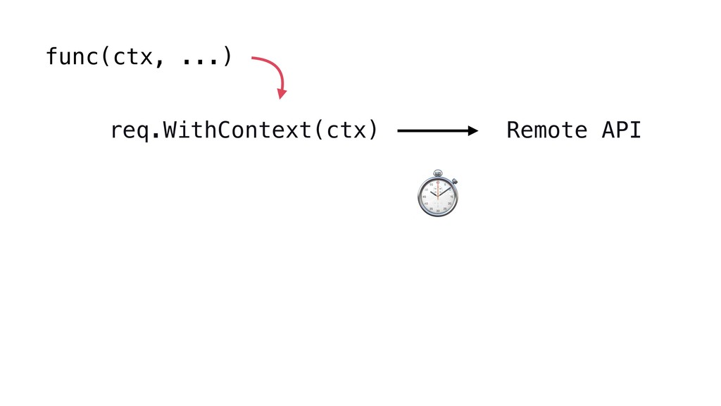 func(ctx, ...) req.WithContext(ctx) Remote API ⏱