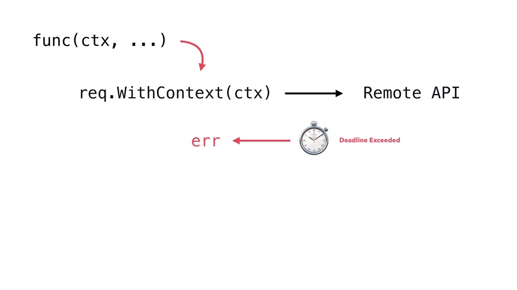 func(ctx, ...) req.WithContext(ctx) Remote API ...