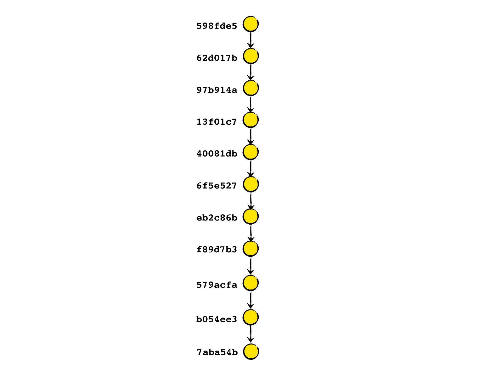 598fde5 62d017b 97b914a 13f01c7 40081db 6f5e527...