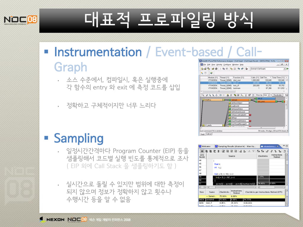  Instrumentation / Event-based / Call- Graph ...