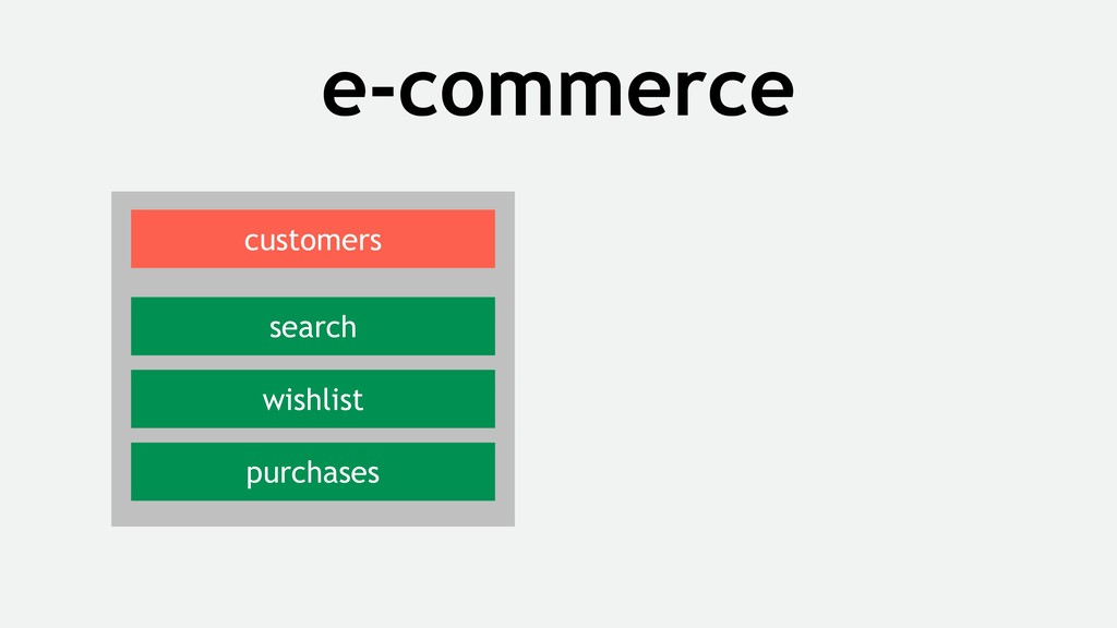 e-commerce search wishlist purchases customers