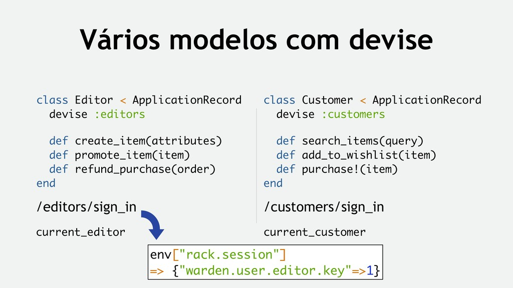 Vários modelos com devise /editors/sign_in curr...