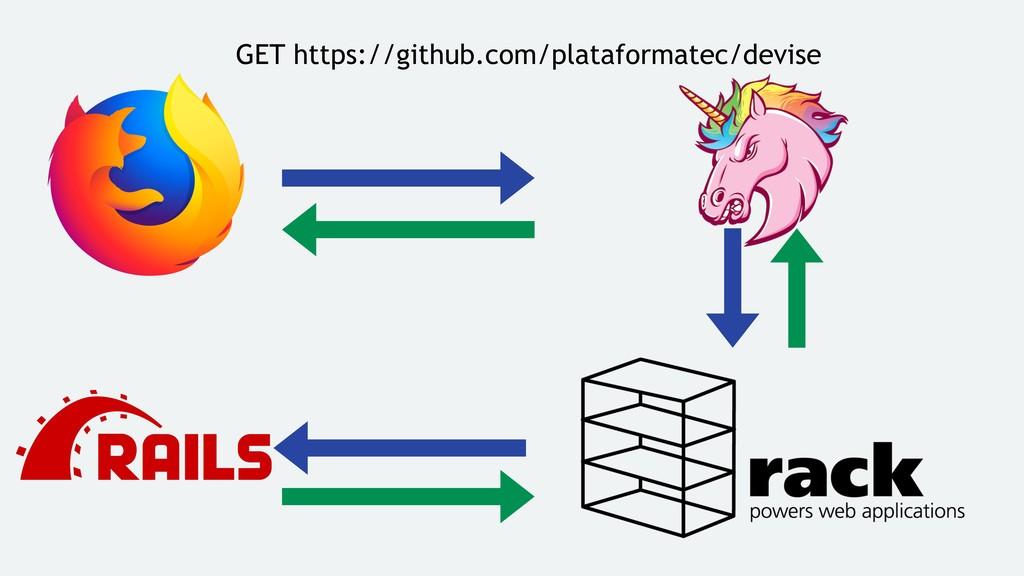 GET https://github.com/plataformatec/devise