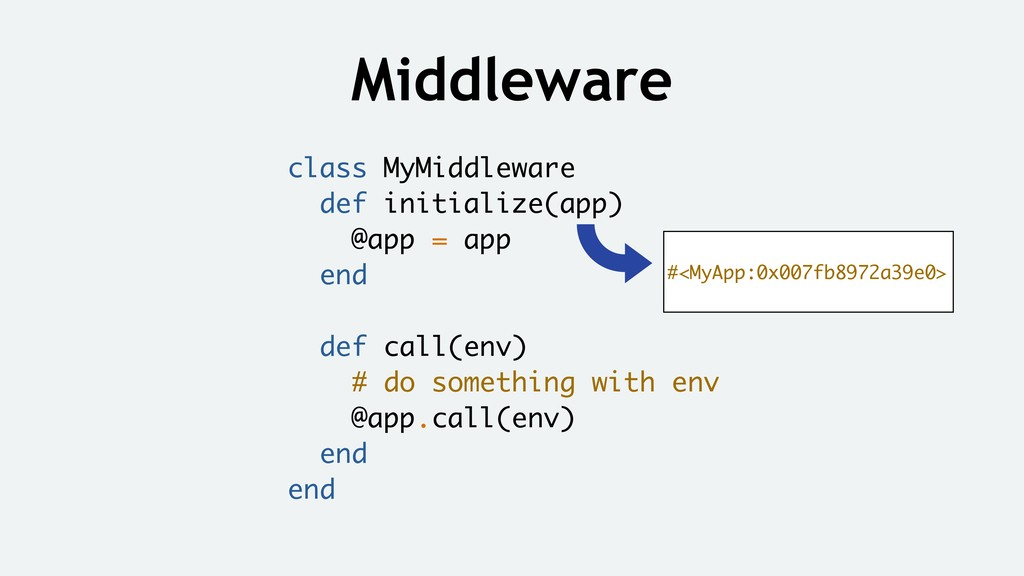 Middleware class MyMiddleware def initialize(ap...
