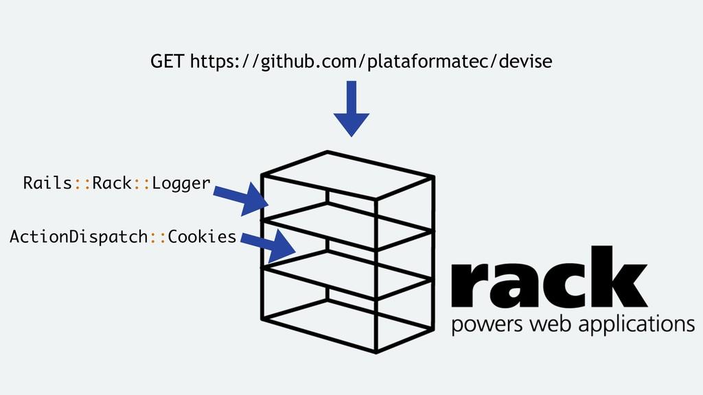 Rails::Rack::Logger ActionDispatch::Cookies GET...