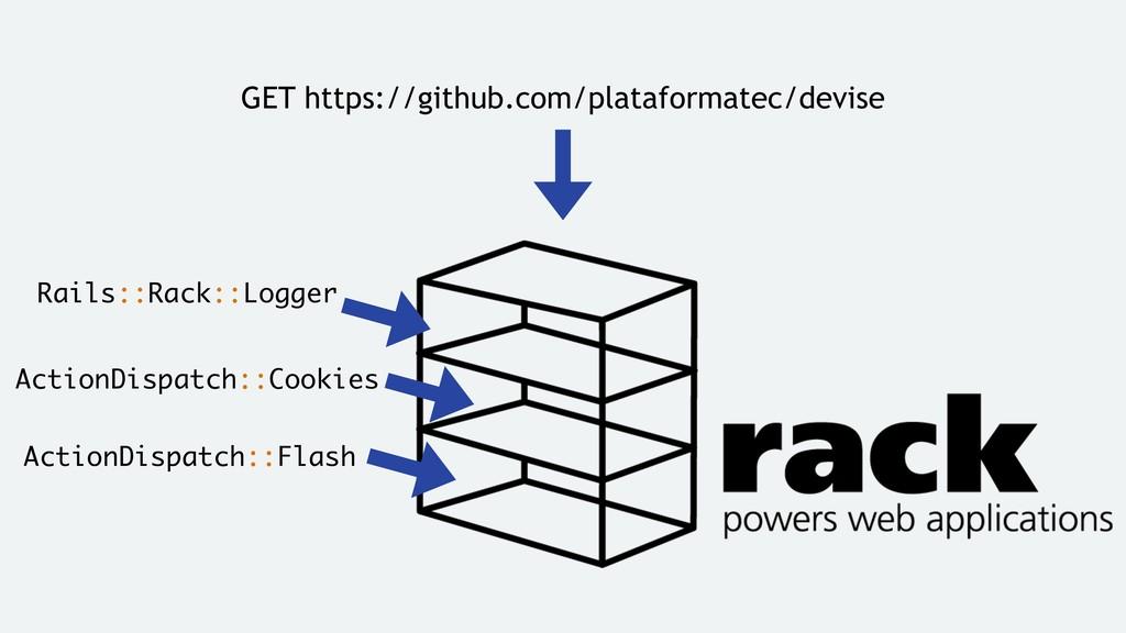 Rails::Rack::Logger ActionDispatch::Cookies Act...