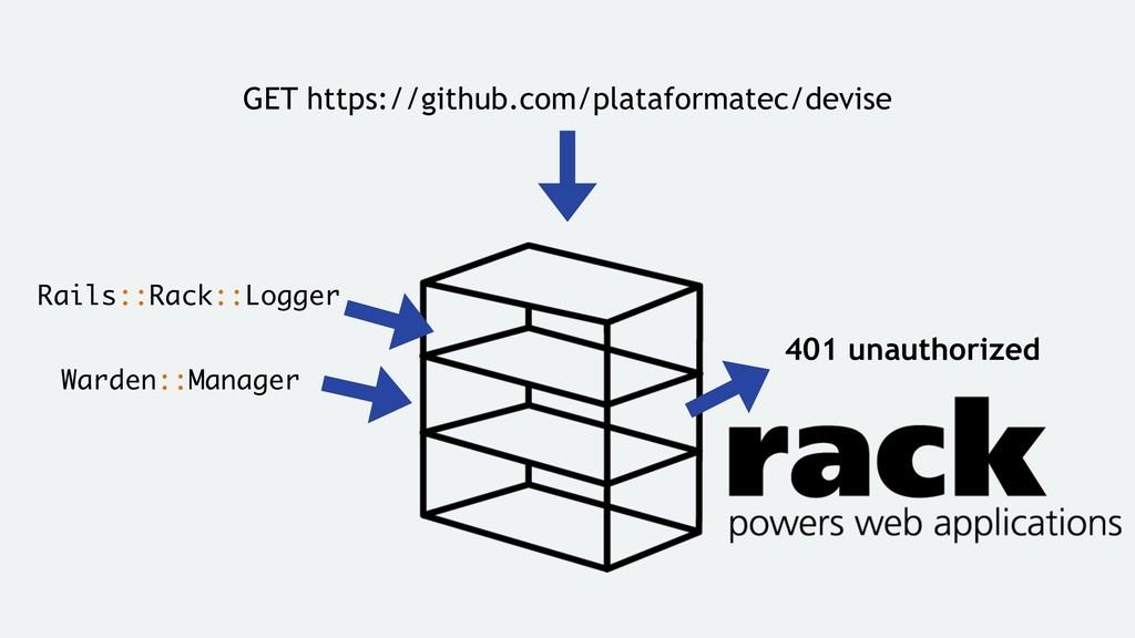 Rails::Rack::Logger Warden::Manager GET https:/...