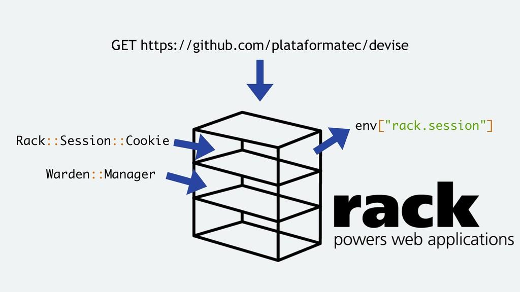 GET https://github.com/plataformatec/devise Rac...