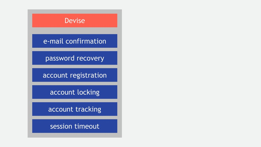 e-mail confirmation password recovery account r...