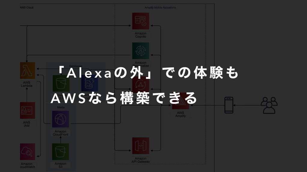 ʮ A l e x a ͷ ֎ ʯ Ͱ ͷ ମ ݧ  AW S ͳ Β ߏ ங Ͱ ͖ Δ