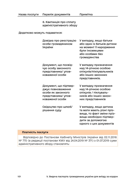 101 V. Видача паспорта громадянина україни для ...