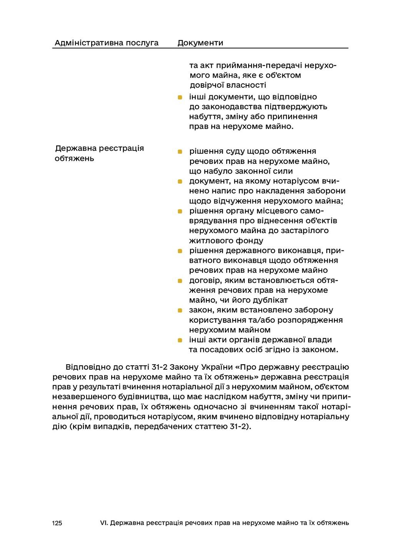 125 VI. Державна реєстрація речових прав на нер...