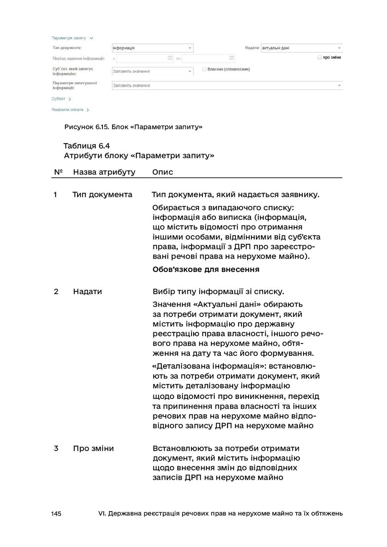 145 VI. Державна реєстрація речових прав на нер...