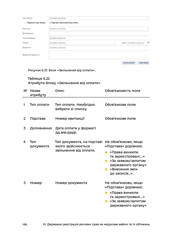 168 VI. Державна реєстрація речових прав на нер...