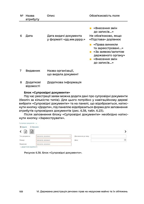 169 VI. Державна реєстрація речових прав на нер...