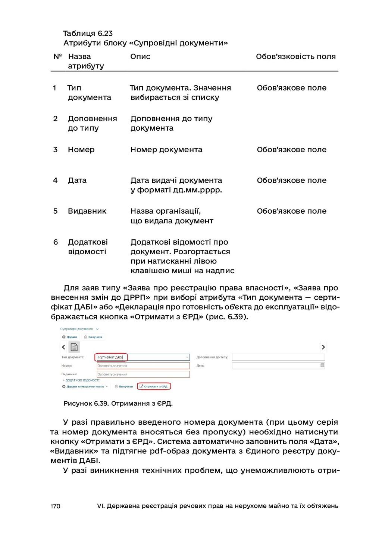 170 VI. Державна реєстрація речових прав на нер...