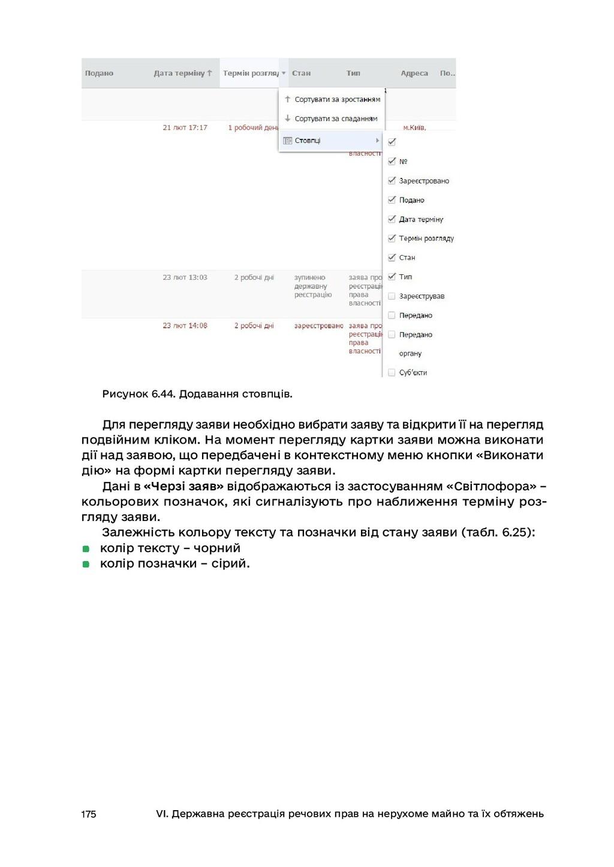 175 VI. Державна реєстрація речових прав на нер...