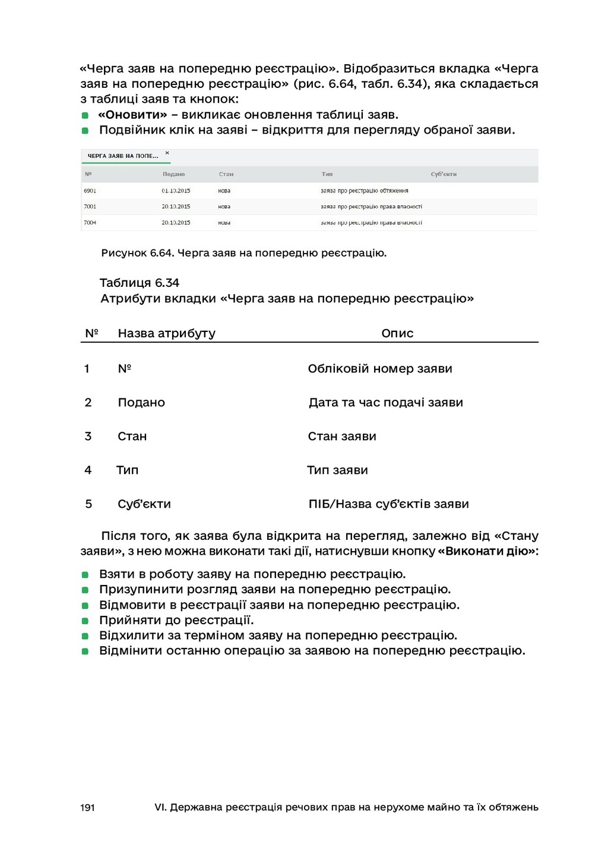 191 VI. Державна реєстрація речових прав на нер...