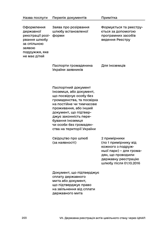 203 VII. Державна реєстрація актів цивільного с...
